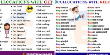 250+ Frequently Used Collocations List in English 14