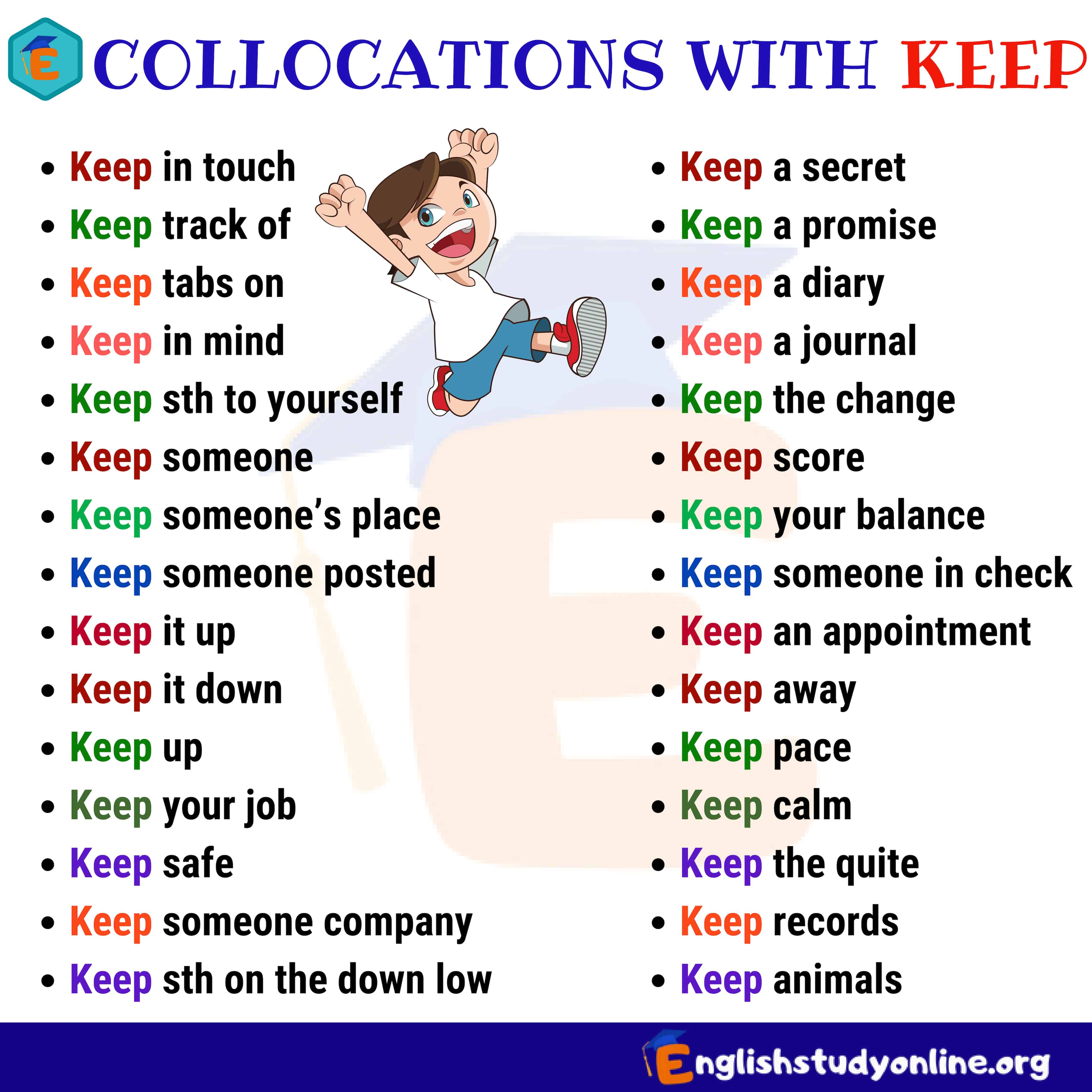 250+ Frequently Used Collocations List in English 4
