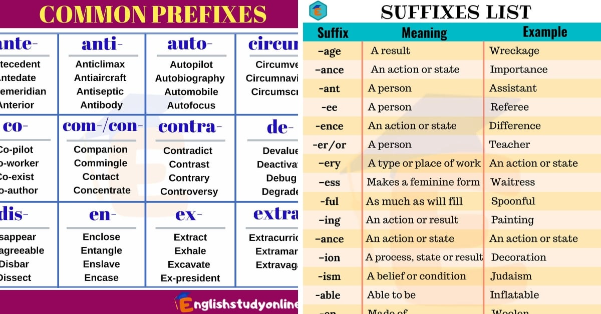Prefixes and Suffixes - Definition and Examples in English